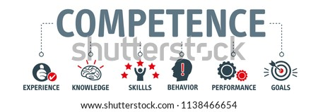 Banner competence, skills and knowledge concept. Vector illustration with keywords and icons