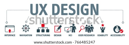 banner user experience design