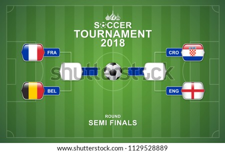 Banner world soccer championship round semi finals or football cup tournament 2018 and country flags template vector illustration