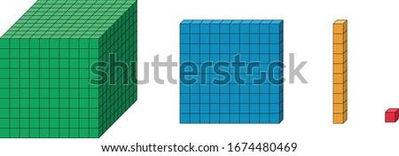 Base Ten Blocks, ones ( units ), tens, hundreds, thousands