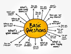 Basic English Questions for daily conversation, mind map, concept for presentations and reports