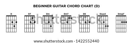 Basic Guitar Chord Chart Icon Vector Template. D key guitar chord. Photo stock ©