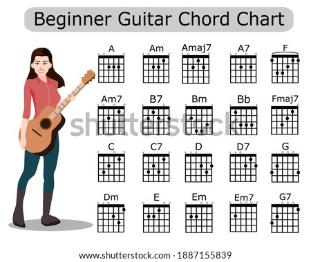 Basic guitar chord chart sheets for beginners.A woman standing with a guitar, vector illustration on white background.Set of vector Guitar Chords. Chord diagram. Tab. Tabulation. Tablature. Photo stock ©