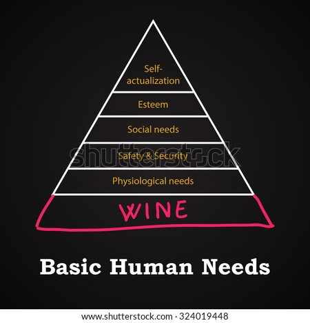 basic human needs   wine