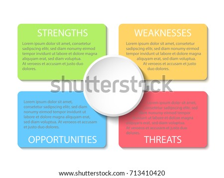 Basic infographic design template with four rectangle text boxes. SWOT-analysis. Strengths, weaknesses, threats and opportunities. Vector illustration for presentation, report.