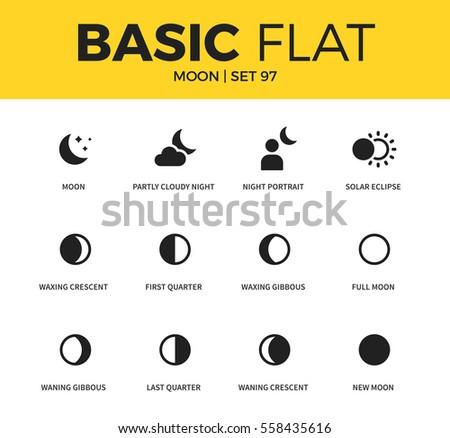 basic set of solar eclipse