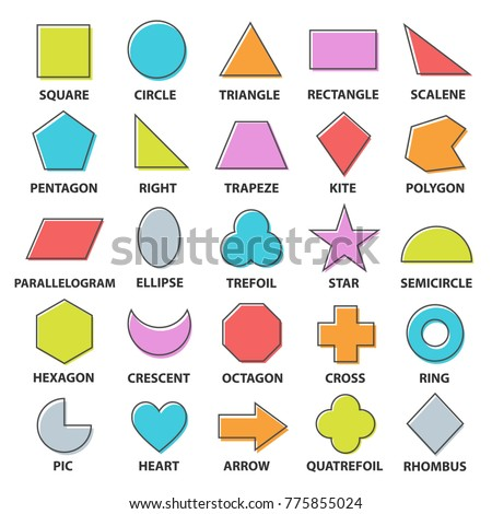 Basic shapes set. Geometric objects collection with names, mathematics study of shape, size, position of figures. Vector flat style cartoon illustration isolated on white background