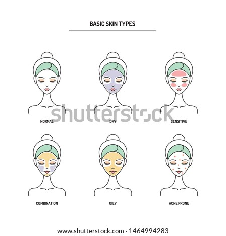 Basic skin types chart, normal, dry, sensitive, combination, oily, acne prone. Line vector illustration, design template. Foto stock ©