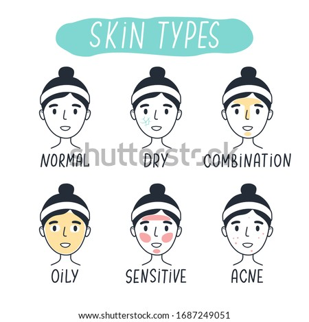 Basic skin types normal, dry, combination, oily, sensitive and acne. Line vector elements on a white background. ストックフォト ©