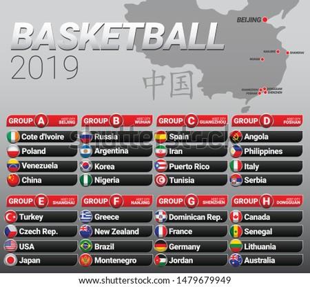 Basketball Championship All Groups 2019