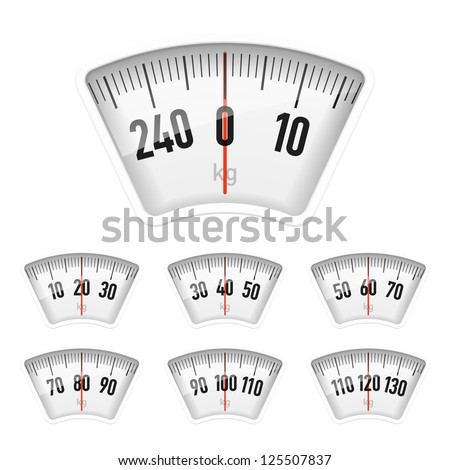Bathroom scales dial. Vector.