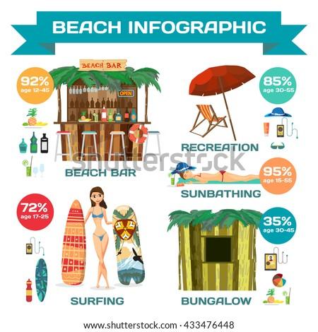 beach vector infographic set