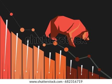 Bearish Market Trend