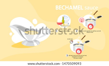 Bechamel sauce recipe. How to cook dinner at home, step by step instruction. Milk and butter ingredient. Vector illustration in cartoon style