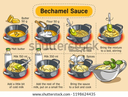 Bechamel Sauce Recipe. Step by step instructions
