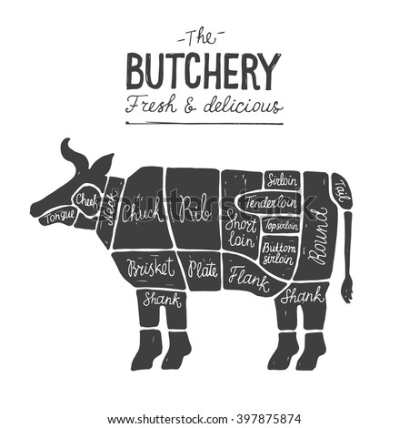 Vector Images Illustrations And Cliparts Beef Meat Cuts Diagram