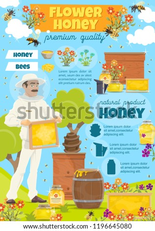 beekeeping poster for apiary