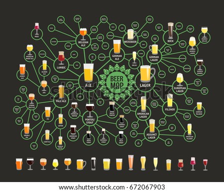 beer styles map for bars