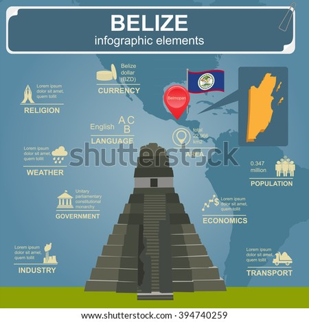 belize infographics