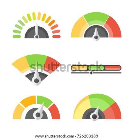 benchmark level measure set of
