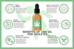 benefits of CBD oil for athletes or Cannabidiol, Cannabis infographic information concept, hemp. flat symbol icon vector illustration design