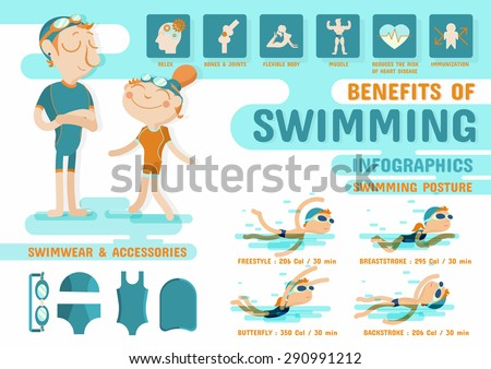 swimming benifits Benefits of usa swimming usa swimming membership categories include swimmers, coaches, swim teams, officials and volunteers benefits include: the opportunity to.
