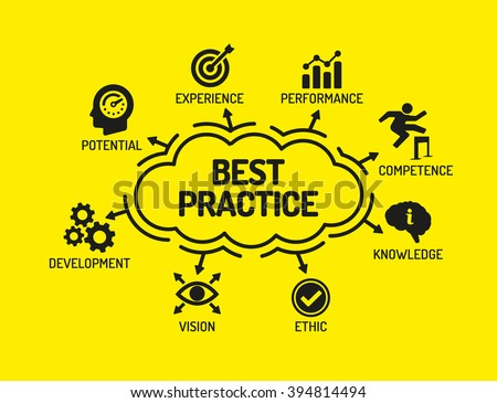 Best Practice. Chart with keywords and icons on yellow background ストックフォト ©