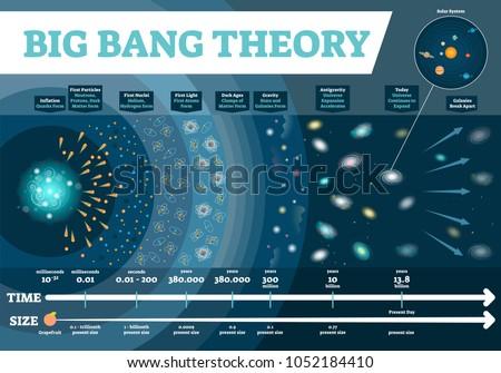 big bang theory vector