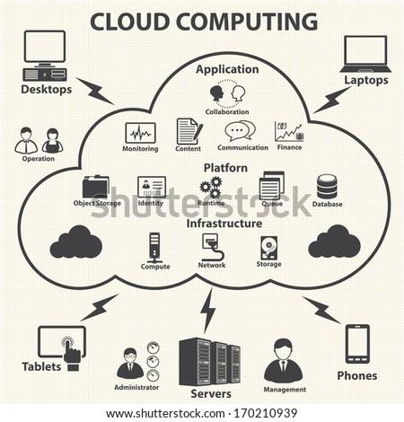 big data icons set  cloud