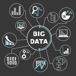 big data mind mapping, info graphics
