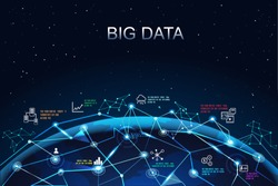 Big data network concept. illustration showing data connectivity aroud the world devices and information, distribution, Binary code, analytics, cloud computing, chart, server storage bigdata.