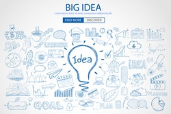 Big Idea concept with Doodle design style :teaching solution, studies, creative ideas. Modern style illustration for web banners, brochure and flyers.
