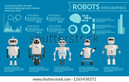 Big set robots cartoon vector illustration infographics