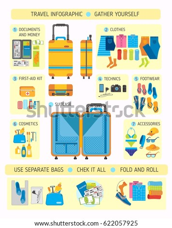 big suitcase set in flat style, suitcase with tourist stuff, travel infographics, pack suitcase infographic, necessary items for traveling, travel pack collection