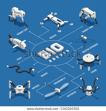 bio robots electronic systems