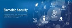 Biometric Scanning Web Banner w DNA, fingerprint, voice scan, tattoo barcode, etc
