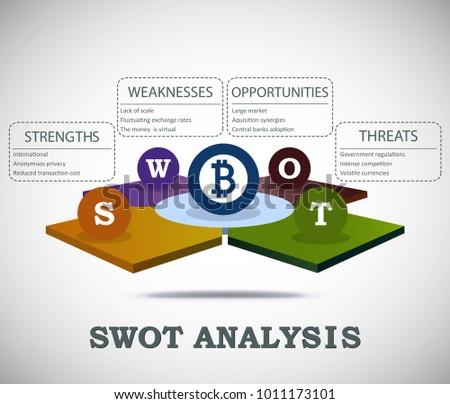 Bitcoin swot analysis template
