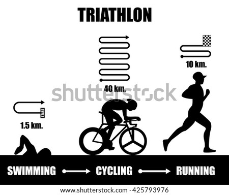 Black flat triathlon. Vector figures triathletes on a white background. Swimming, cycling and running.