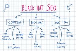 Black hat SEO unethical digital marketing strategies. Online business vector.