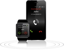 Black Touchscreen Smartwatch and Smartphone with incoming call on display