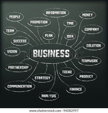 Blackboard with diagram consisting of the business keywords. Vector illustration.