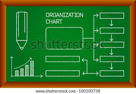 Blank Organization Chart and Blackboard