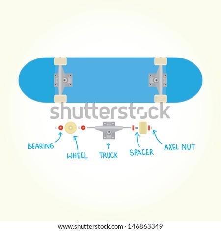 Blank Skateboard Blank Skateboard And Parts