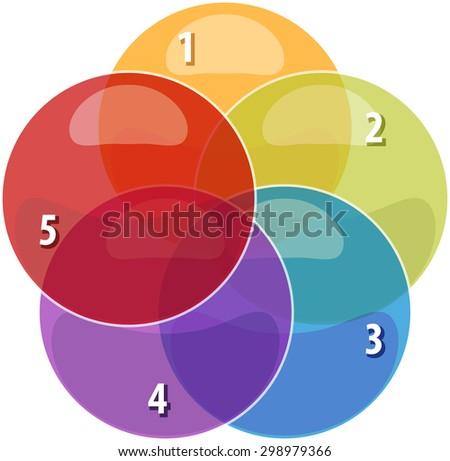 Venn diagram vector illustration download free vector art stock blank venn business strategy concept infographic diagram illustration five 5 ccuart Images