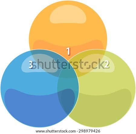 venn diagram vector illustration download free vector art stock rh vecteezy com venn diagram of earth's four spheres Math Venn Diagram