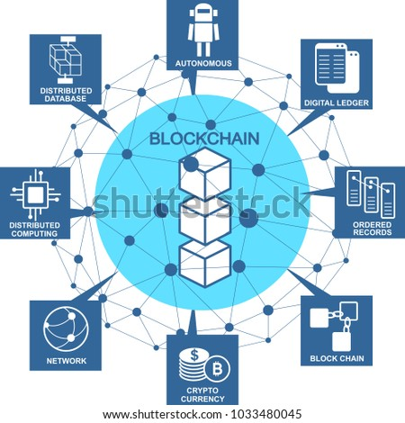 Block chain concept. Abstract network connection. Design background and info graphic. Vector graphic illustration.