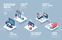 Blockchain and internet of things infographic: data security, smart home security, cryptocurrencies, industry 4.0 and delivery tracking concept