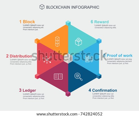 Blockchain infographic concept .6 step meaning block chain technology, Block icon, distribution, ledger, confirmation, proof of work and  Reward icon.