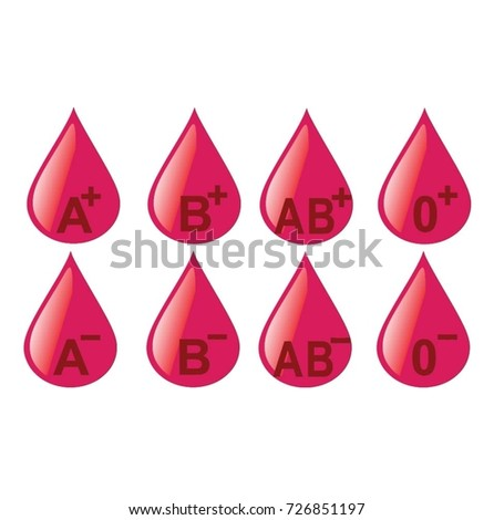 blood group vector