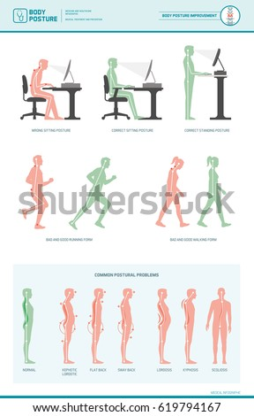 Body ergonomics infographic and common postural problems: improve your posture when working at desk, walking and running Stockfoto ©
